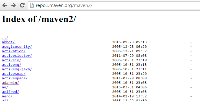 Where to find the Maven Central Repository